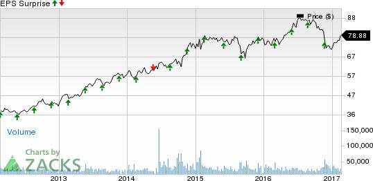 MedTech Stocks Earnings Slated on Feb 21: MDT, HSIC and More