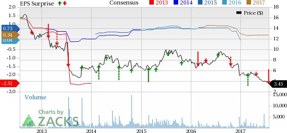 JAKKS Pacific (JAKK) Q2 Loss Wider than Expected, Stock Down