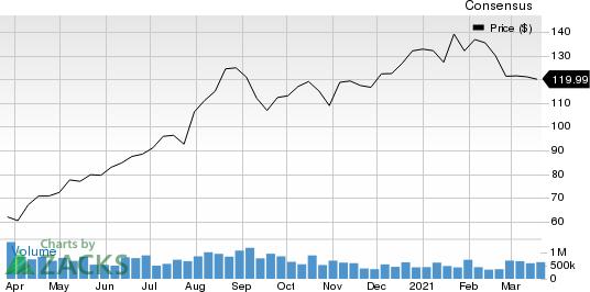 German American Bancorp, Inc. Price and Consensus
