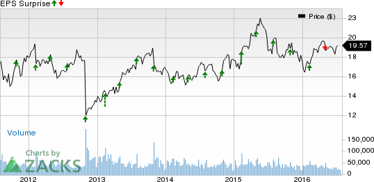 Will Western Union (WU) Q2 Earnings Snap Surprise Trend?