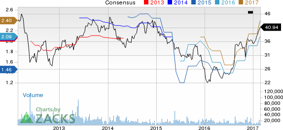 Is NetApp (NTAP) Stock a Solid Choice Right Now?