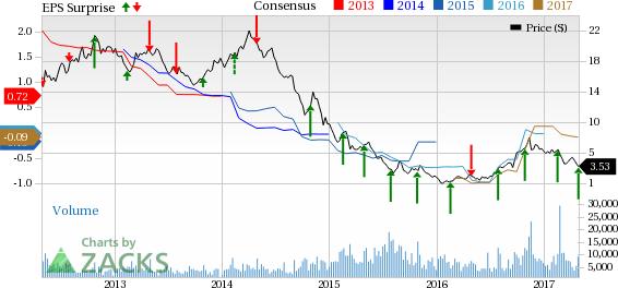 Cloud Peak (CLD) Incurs Loss in Q1, Revenues Lag Estimates