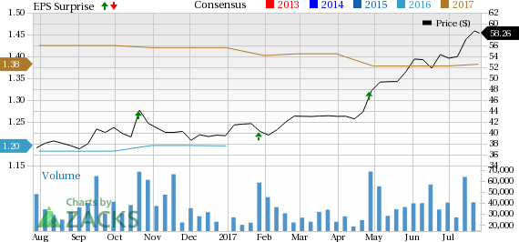 Pypl Quote Custom Paypal Pypl Moves Higher On Solid Q2 Earnings Beat  Nasdaq