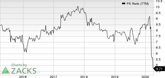 Dynex Capital, Inc. PE Ratio (TTM)