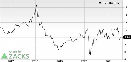 Lennar Corporation PE Ratio (TTM)