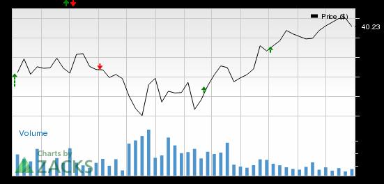 Should You Buy ONEOK (OKS) Ahead of Earnings?