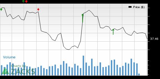 Dental Stocks Releasing Earnings on Aug 4: BDX, HSIC, VWR