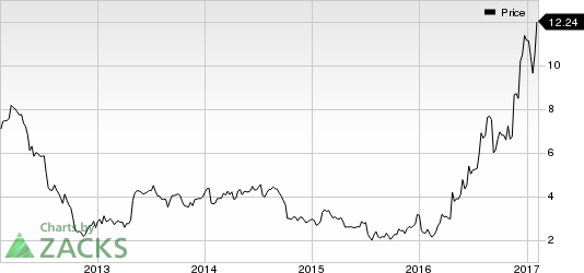 Advanced Micro Devices (AMD) in Focus: Stock Jumps 11.4%