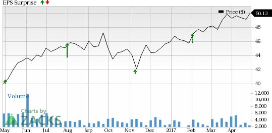 Should You Sell UGI Corporation (UGI) Before Earnings?