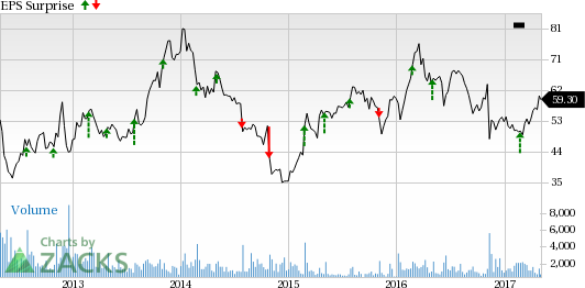 Is Sturm, Ruger (RGR) Set to Beat Again in Q1 Earnings?