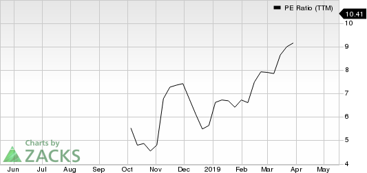 Victory Capital Holdings, Inc. PE Ratio (TTM)