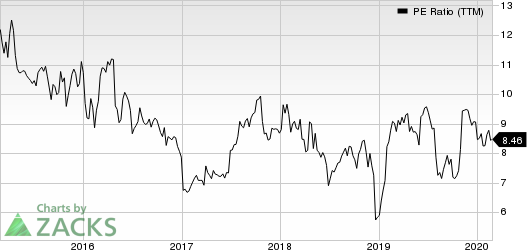Xerox Corporation PE Ratio (TTM)