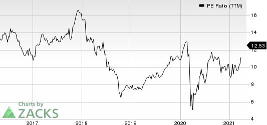 PulteGroup, Inc. PE Ratio (TTM)