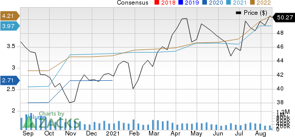 KnightSwift Transportation Holdings Inc. Price and Consensus