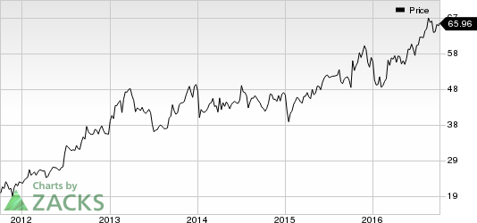AZZ Inc (AZZ) Gifts Investors with 13.3% Increase in Dividend