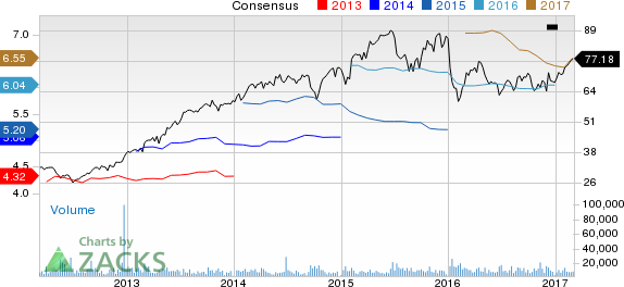 Why Is Delphi Automotive (DLPH) Up 5% Since the Last Earnings Report?