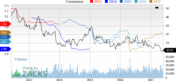 Why Is FirstEnergy (FE) Down 5.2% Since the Last Earnings Report?