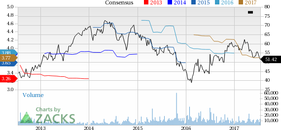 Harley-Davidson (HOG) Q2 Earnings: Will it Disappoint?