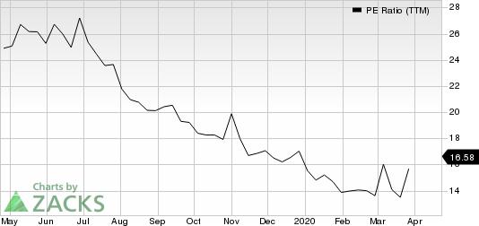 Core-Mark Holding Company, Inc. PE Ratio (TTM)
