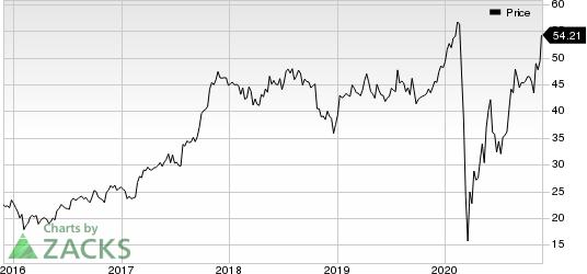 Monarch Casino & Resort, Inc. Price