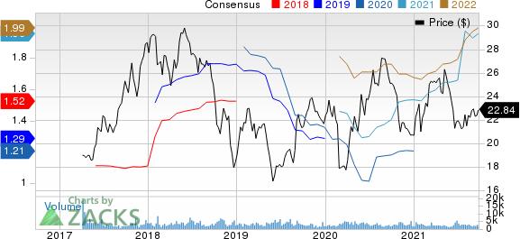 Schneider National, Inc. Price and Consensus