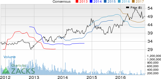 Ameren Corp (AEE) Tops Q3 Earnings, Lifts 2016 Guidance