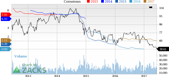 Why Is Occidental Petroleum (OXY) Up 4.3% Since the Last Earnings Report?