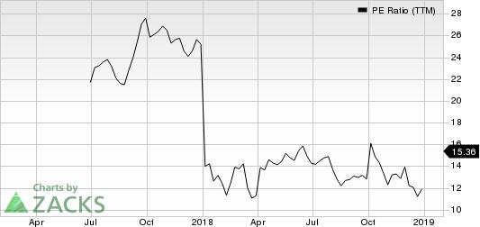 AdvanSix Inc. PE Ratio (TTM)