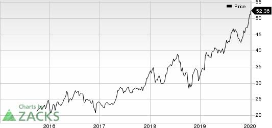 Performance Food Group Company Price