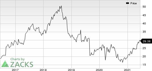 Phibro Animal Health Corporation Price