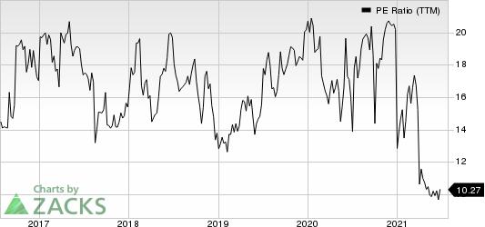 Matson, Inc. PE Ratio (TTM)