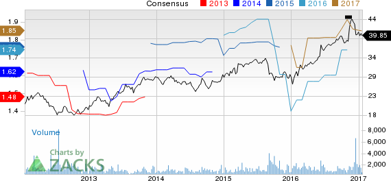 ABM Industries (ABM) Down 7.81% Since Earnings Report: Can It Rebound?