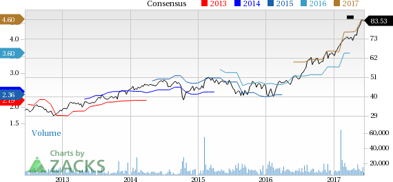 Why Is  Microchip Technology (MCHP) Up 9.9% Since the Last Earnings Report?