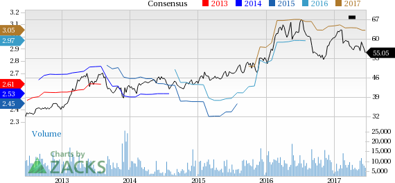 Campbell (CPB) Down 3.3% Since Earnings Report: Can It Rebound?