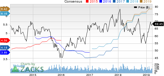PACCAR Inc. Price and Consensus