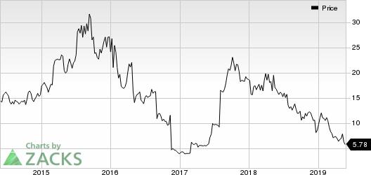Dynavax Technologies Corporation Price