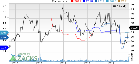 Scholastic Corporation Price and Consensus