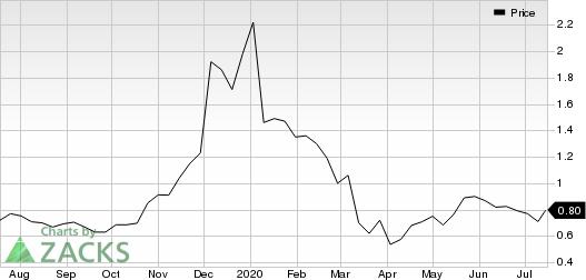 Matinas Biopharma Holdings, Inc. Price