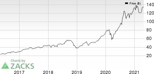 Vertex Pharmaceuticals Incorporated Price, Consensus and EPS Surprise