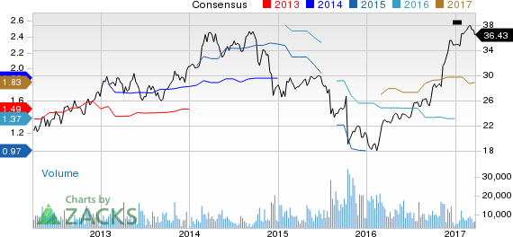 Quanta Services (PWR) Down 3.6% Since Earnings Report: Can It Rebound?