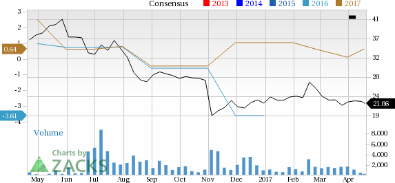 Why Liberty Global (LILA) Could Be a Potential Winner