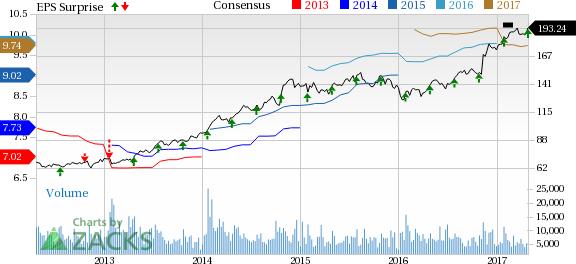 General Dynamics (GD) Beats on Q1 Earnings, Backlog Drops