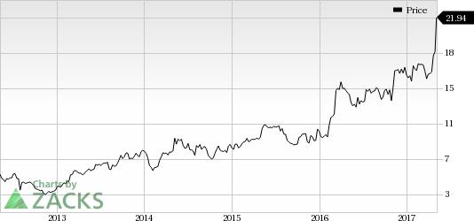 Air Transport Services (ATSG) Looks Good: Stock Jumps 17.1%