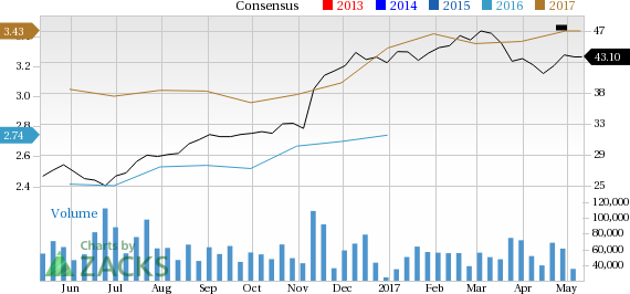 Is Morgan Stanley Ms A Great Stock For Value Investors