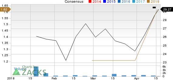 Nine Energy Service, Inc. Price and Consensus