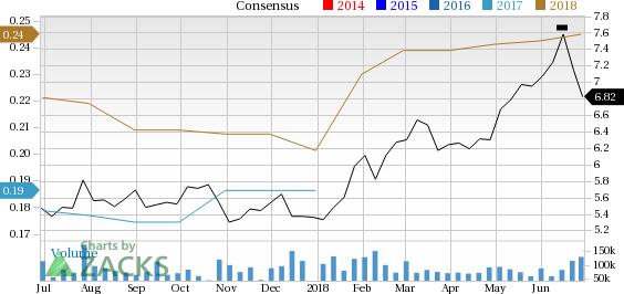 Why Sirius Xm Siri Could Be An Impressive Growth Stock Nasdaq