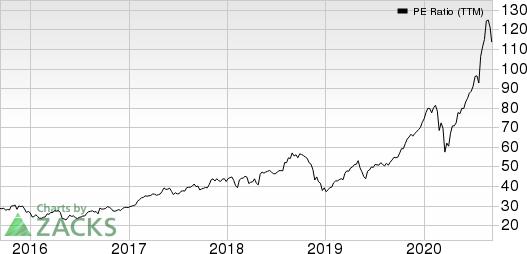 Orrstown Financial Services Inc PE Ratio (TTM)