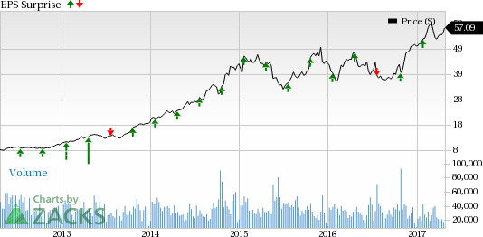 Southwest Airlines (LUV) Misses on Q1 Earnings