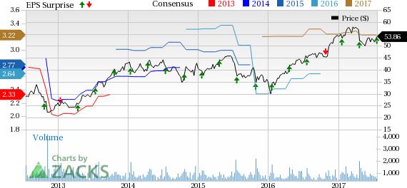 Plexus (PLXS) Q3 Earnings, Revenues Beat Estimates, Stock Up