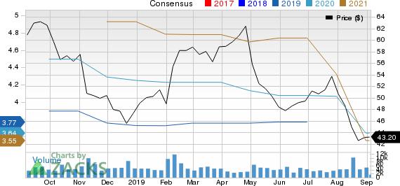 CDK Global, Inc. Price and Consensus